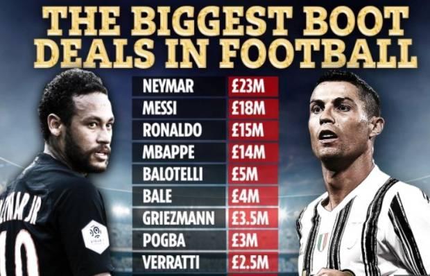 10 Bintang Sepak Bola dengan Nilai Kontrak Sponsor Sepatu Tertinggi