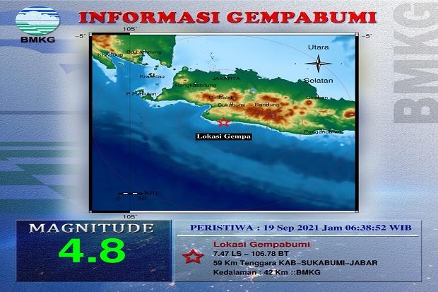 Pergerakan Megathrust Laut Selatan Jawa, Pantai Sukabumi Gempa Magnitudo 4,8