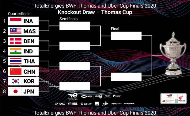 Hasil Drawing Perempat Final Piala Thomas 2020: Indonesia Bentrok Malaysia